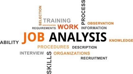word cloud - job analysis