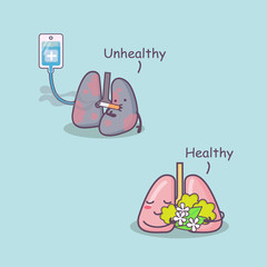 healthy and unhealthy lung
