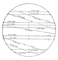 Disk of the Sun, on which traces of Mercury in Passages of the n