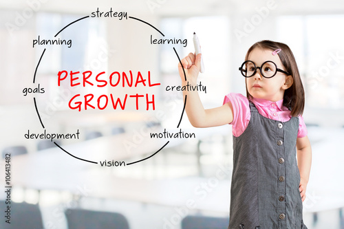 how do i develop a personal Many of the posts on my website focus on developing your own personal brandthey address questions such as: – what is a personal brand – why do i need to develop my personal brand.