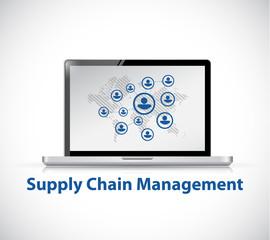 supply chain management computer network
