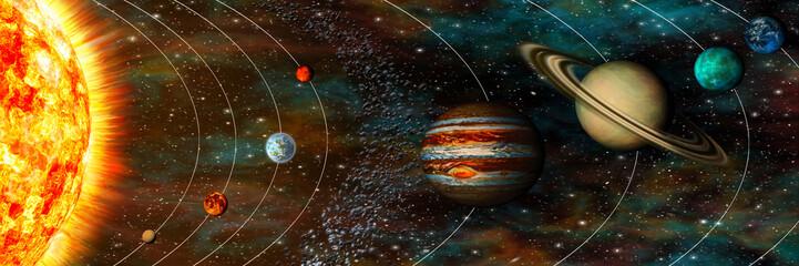 Panorama Układu Słonecznego, planety na ich orbitach, ultrawide