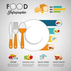 Infographics food design, vector illustration