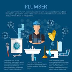Professional plumber plumbing works repair service