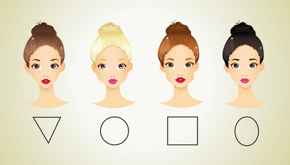 Different shapes of face