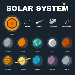 Solar System Planets, Stars, Asteroids, Meteorites and Comet. Astronomy Course Materials. Galaxy Planets set. Vector digital illustration.