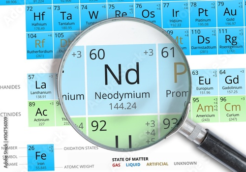 Neodymium symbol nd element of the periodic table zoomed with neodymium symbol nd element of the periodic table zoomed with magnifying glass urtaz Gallery