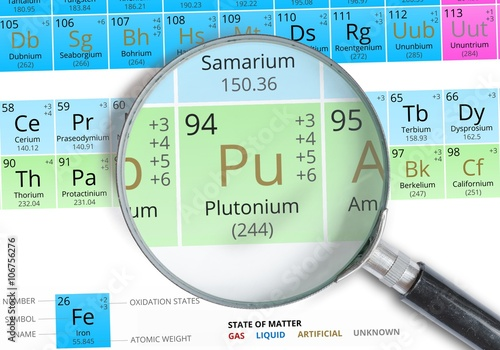 Plutonium Symbol Pu Element Of The Periodic Table Zoomed With
