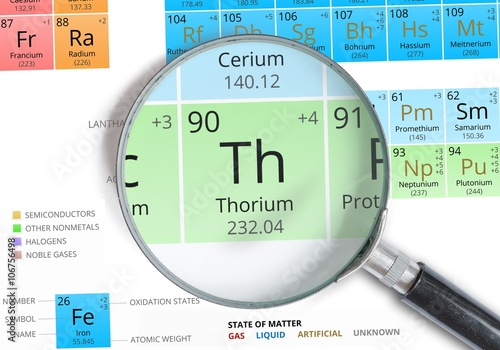 Thorium Symbol Th Element Of The Periodic Table Zoomed With