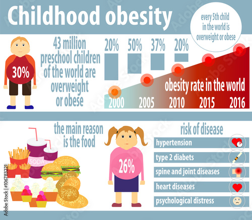 child marketing and obesity Social marketing as a childhood obesity prevention strategy effectiveness of social marketing strategies to reduce youth obesity in european school-based.