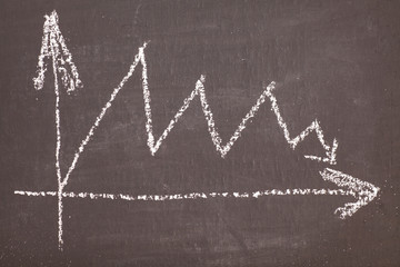 graph on black blackboard