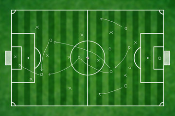 Realistic greenboard drawing a soccer game strategy.