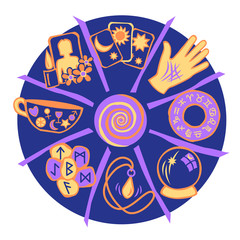 Psychic circle showing nine types of psychic reading in dark blue, purple, yellow and orange
