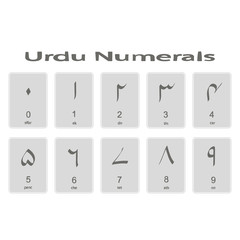Set of monochrome icons with urdu numerals for your design