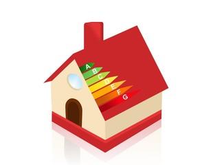 Energy efficient family house