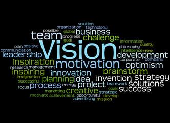 Vision, word cloud concept