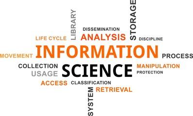 word cloud - information science