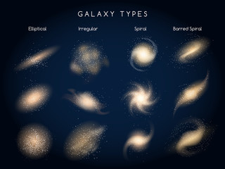 Galaxy types icons. Galaxy morphological classification. Vector illustration