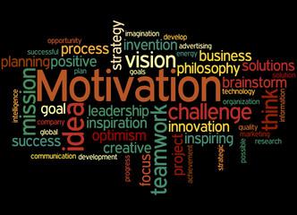 Motivation, word cloud concept 7