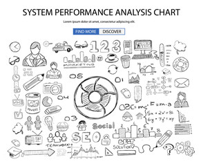 System Performance Analisys concept wih Doodle design style