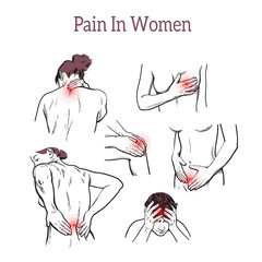 Set of different pain syndromes. Worried back. Stomach ache. Pain during menstruation. Pain in the neck. Pain in the knee stustave. Pain in the bones and joints. Headache. Vector illustration. Sketch