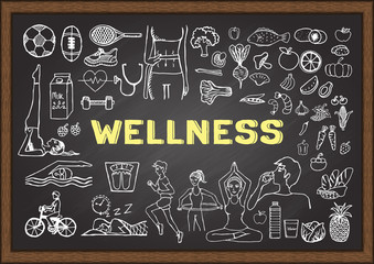 Doodles about wellness on chalkboard