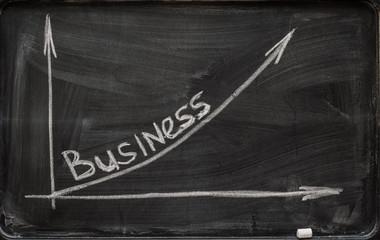 writing on the blackboard business graph