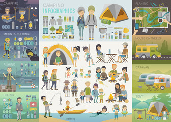 Camping Infographic set with people and objects.