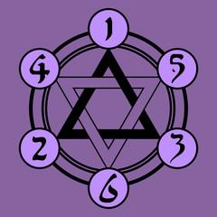 Hexagram with pseudohebrew numbers