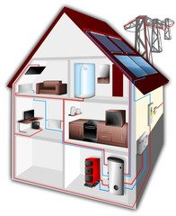 renewable energy sources at house