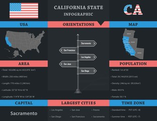 USA - California state infographic template