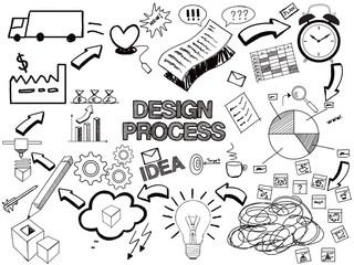 """Design process"" business doodle"