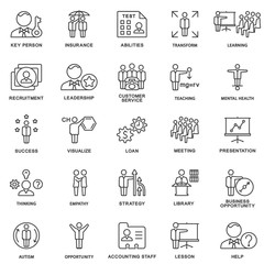 Icons business and kinds of mental activity of the person.