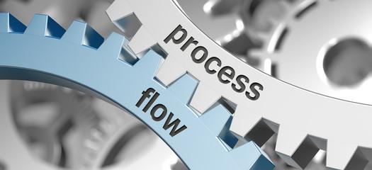 Cogwheel / process flow