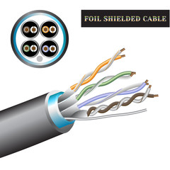 Cable structure twisted pair. Foil shielded cable.