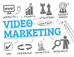 Video Marketing concept