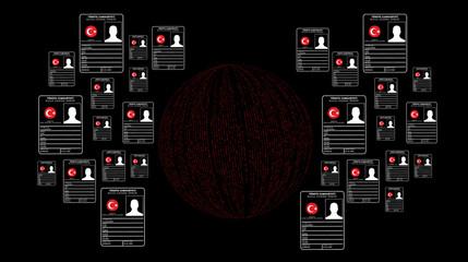 Personal information hack