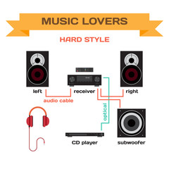 Wiring a music system for hard style music vector flat design. C