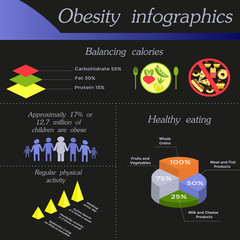 Obesity infographic template - balancing calories, healthy eating, physical activity . Diet and lifestyle data visualization concept. Vector illustration