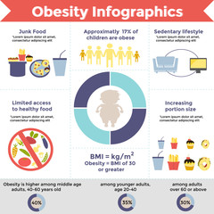 Obesity infographic template - fast food, sedentary lifestyle and other. Diet and lifestyle data visualization concept. Vector illustration