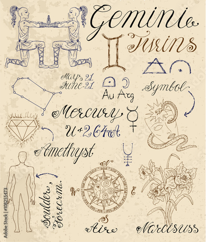 Full Set Of Symbols For Zodiac Sign Gemini Or Twins Stock Image