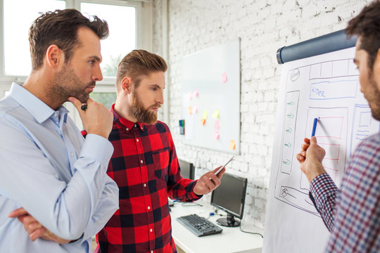 Web designers standing at office planning website layout on flip