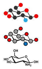 Glucosamine dietary supplement molecule.