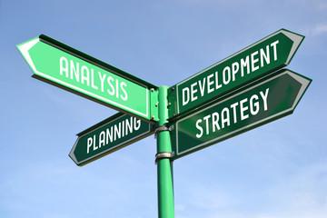 Analysis, development, strategy, planning signpost