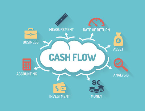 Cash Flow - Chart with keywords and icons - Flat Design