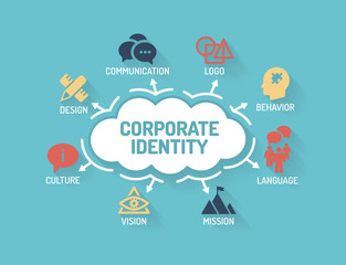 Corporate Identity - Chart with keywords and icons - Flat Design
