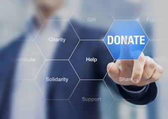 Donate button with words about helping, supporting and contribut
