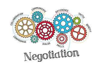 Gears and Negotiation Mechanism