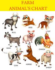farm animal chart