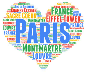 Paris word cloud